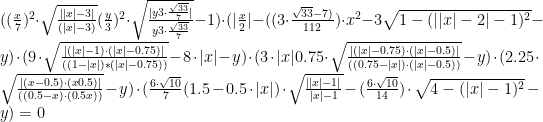 ((\frac{x}{7})^2 \cdot \sqrt{\frac{||x|-3|}{(|x|-3)}}+ (\frac{y}{3})^2 \cdot \sqrt{\frac{|y+3 \cdot \frac{\sqrt{33}}{7}|}{y+3 \cdot \frac{\sqrt{33}}{7}}}-1) \cdot (|\frac{x}{2}|-((3 \cdot \frac{\sqrt{33}-7)}{112}) \cdot x^2-3+\sqrt{1-(||x|-2|-1)^2}-y) \cdot (9 \cdot \sqrt{\frac{|(|x|-1) \cdot (|x|-0.75)|}{((1-|x|)*(|x|-0.75))}}-8 \cdot |x|-y) \cdot (3 \cdot |x|+0.75 \cdot \sqrt{\frac{|(|x|-0.75) \cdot (|x|-0.5)|}{((0.75-|x|) \cdot (|x|-0.5))}}-y) \cdot (2.25 \cdot \sqrt{\frac{|(x-0.5) \cdot (x+0.5)|}{((0.5-x) \cdot (0.5+x))}}-y) \cdot (\frac{6 \cdot \sqrt{10}}{7}+(1.5-0.5 \cdot |x|) \cdot \sqrt{\frac{||x|-1|}{|x|-1}}-(\frac{6 \cdot \sqrt{10}}{14}) \cdot \sqrt{4-(|x|-1)^2}-y) =0