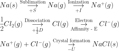 Na (s) \overset{\text{Sublimation}}{\underset{+S} \longrightarrow} Na (g) \overset{\text{Ionization}}{\underset{+I} \longrightarrow} Na^+ (g) \\[3mm] \dfrac{1}{2}Cl_2(g) \overset{\text{Dissociation}}{\underset{+\frac{1}{2}D} \longrightarrow} Cl (g) \overset{\text{Electron}}{\underset{\text{Affinnity - E}} \rightarrow} Cl^-(g) \\[3mm] Na^+(g) + Cl^-(g) \overset{\text{Crystal formation}}{\underset{-U} \rightarrow} NaCl(s)