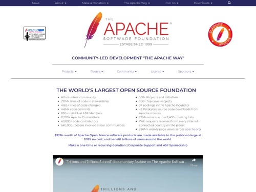 Welcome to The Apache Software Foundation!