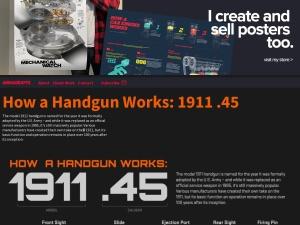 How a Handgun Works: 1911 .45 - Animagraffsのスクリーンショット