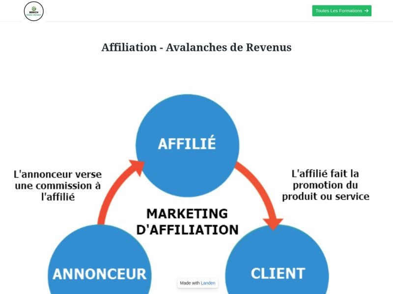 affiliation - avalanches de revenus
