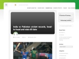 India vs Pakistan cricket records, head-to-head and stats till date