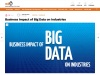 Business Impact Of Big Data On Industries | AditMicrosys