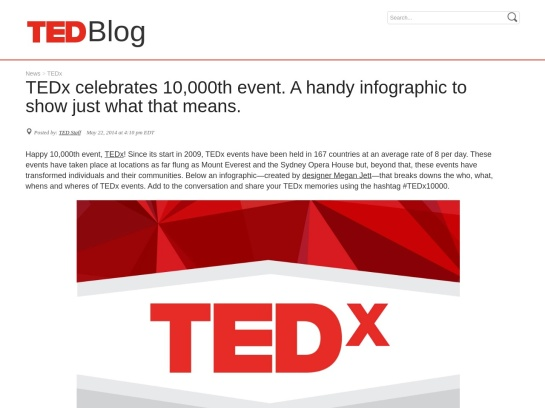 http://blog.ted.com/2014/05/22/tedx-celebrates-10000th-event-a-handy-infographic-to-show-just-what-that-means/