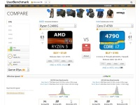UserBenchmark: AMD Ryzen 5 2400G vs Intel Core i7-4790