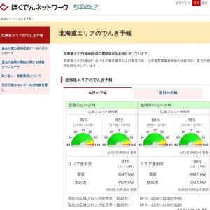 北海道エリアのでんき予報 - 北海道電力