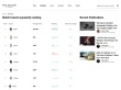 Shop at eWatches.com with coupons & promo codes now