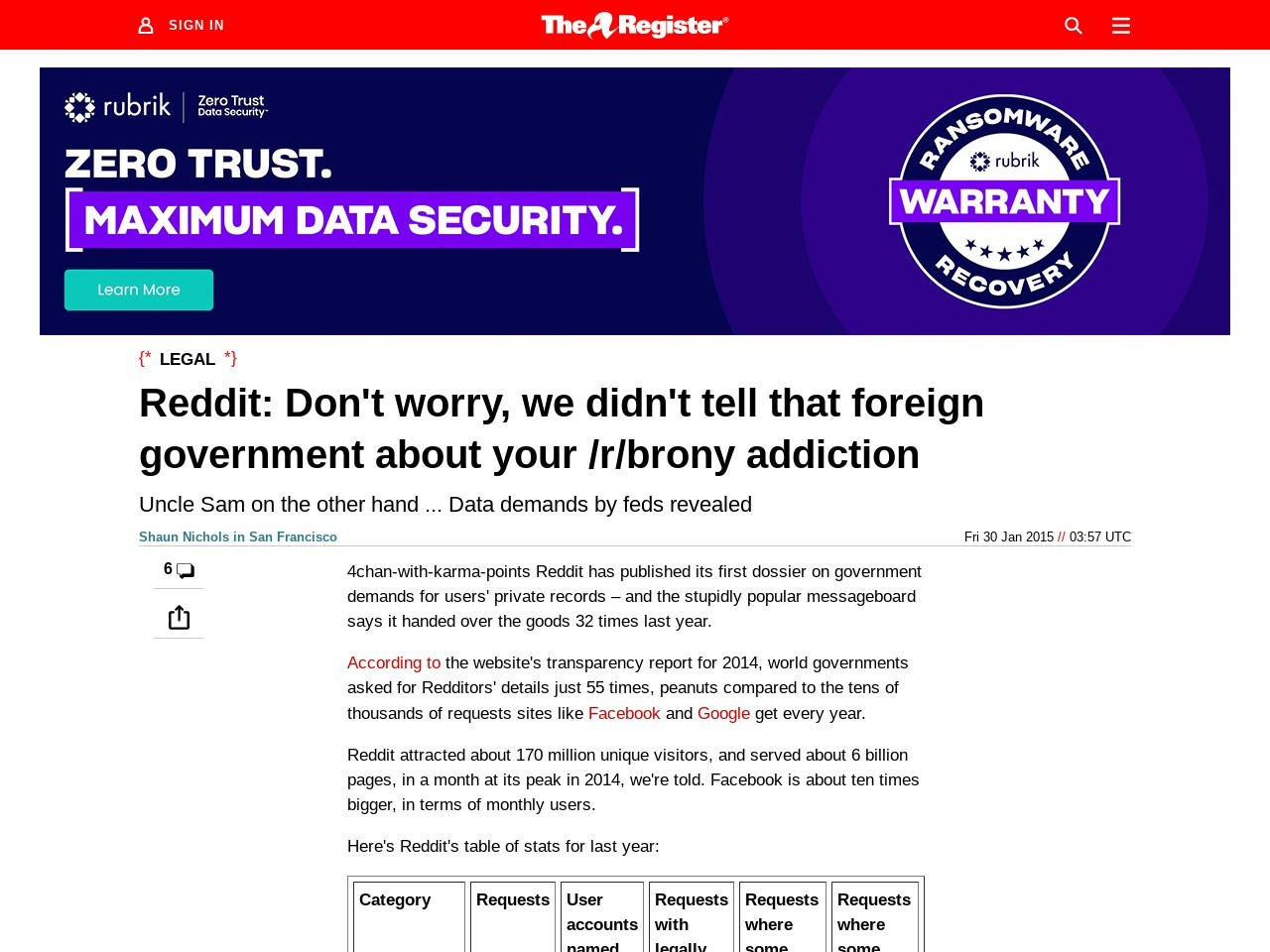 Reddit: Don't worry, we didn't tell that foreign government about your /r/brony addiction