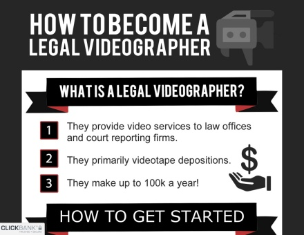 How To Become A Legal Videographer – Ebook & Instructional Video