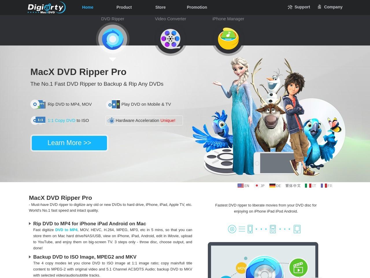 MacX Video Converter Pro (1 Year License)
