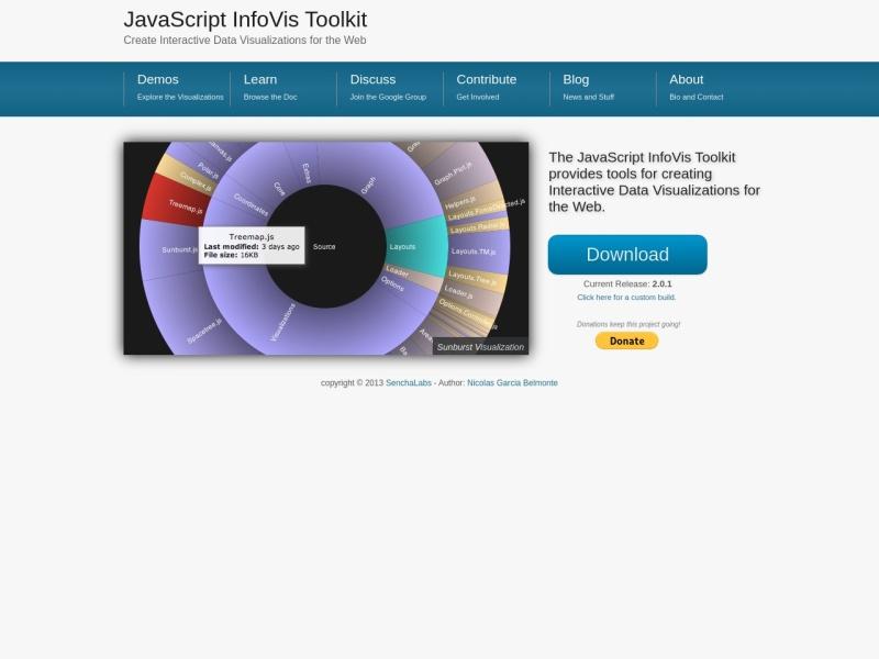 JavaScript InfoVis Toolkit | データビジュアライゼーション用ライブラリ