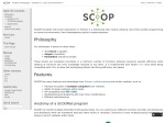 Philosophy — SCOOP 0.7.2 dev documentation