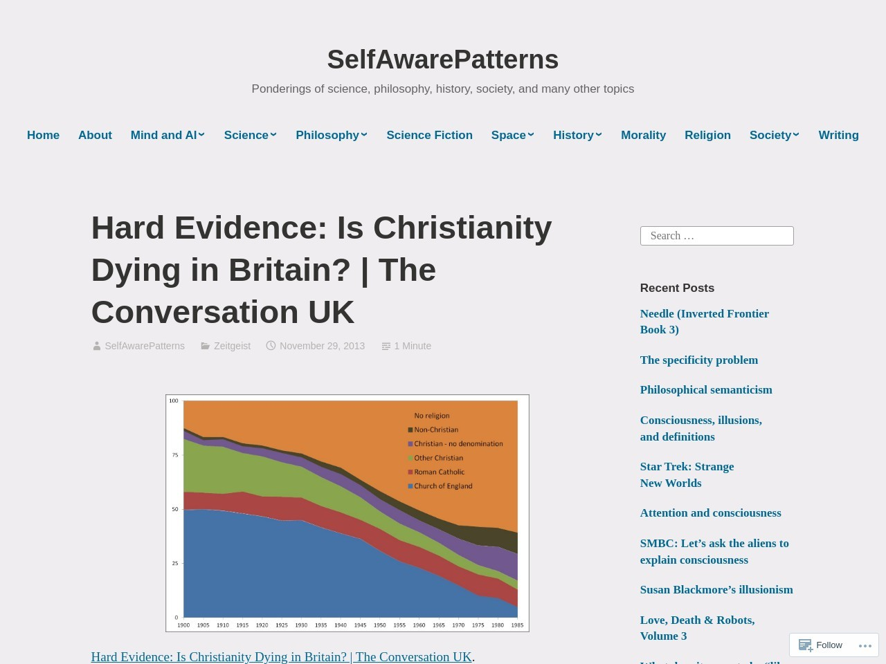Hard Evidence: Is Christianity Dying in Britain? | The Conversation UK