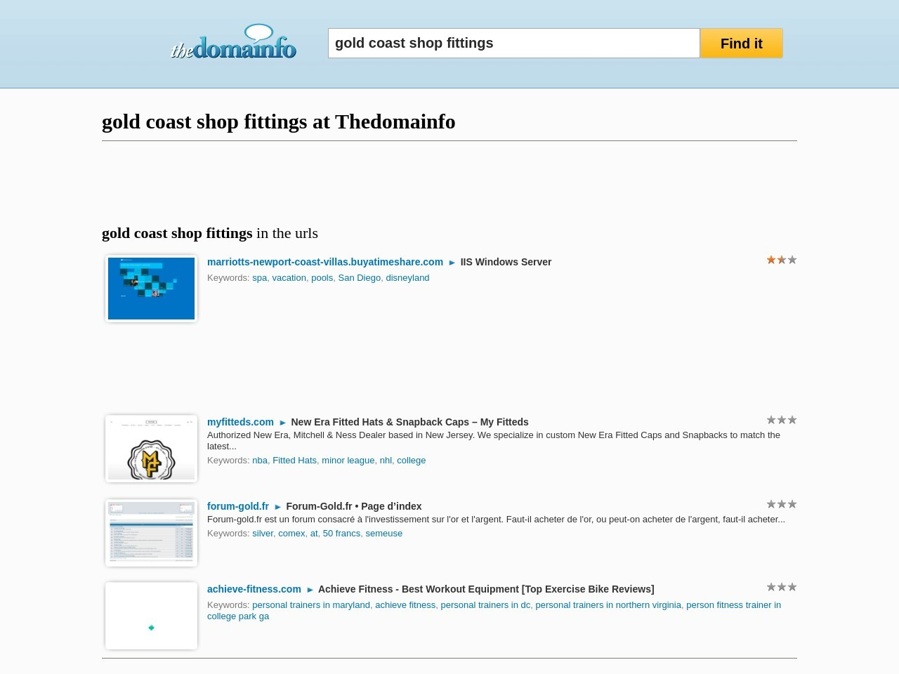 Gold coast shop fittings websites and posts on gold coast shop…