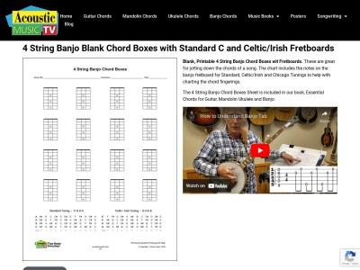 http://www.acousticmusictv.com/html/Banjo%20Pages/BanjoChordBoxesHoriz.html
