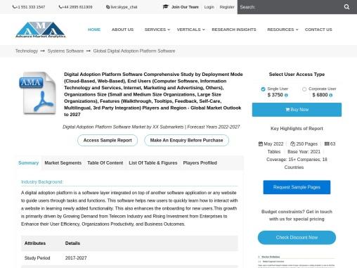Digital Adoption Platform Software Market