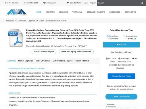 Piperacillin Sodium Market May See a Big Move