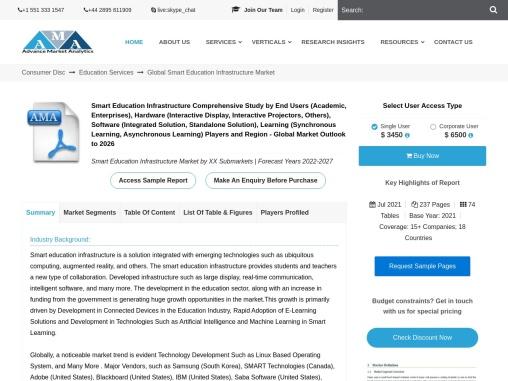 Global Smart Education Infrastructure Market