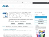 Global Soft Robotic Technology Market