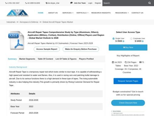 Global Aircraft Repair Tapes Market