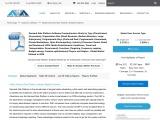Demand Side Platform Software Market