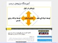 www.afzk.ir