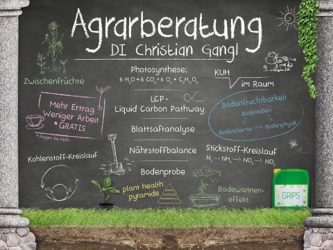 Agrotrader Agraghandel