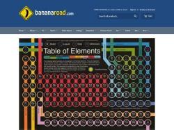 Bananaroad