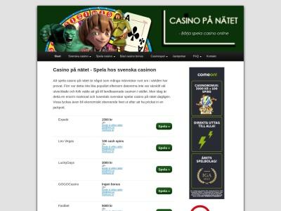 www.casinopanatet.eu