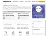 Headteacher Email Addresses   Mailing List of School Headteachers