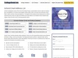 School Email Address List   School Mailing List   List of School Email Addresses