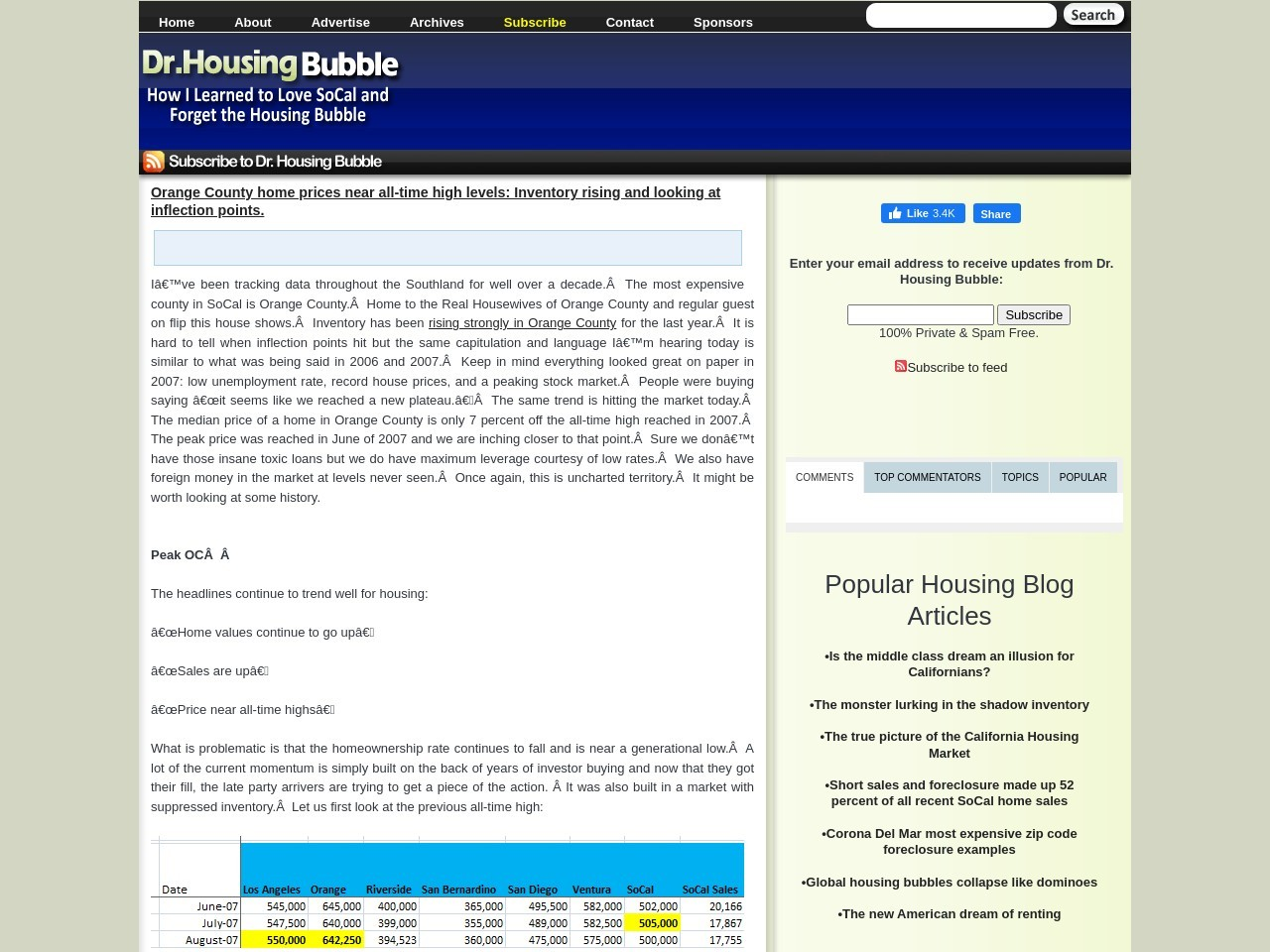 Orange County home prices near all-time high levels – Dr …