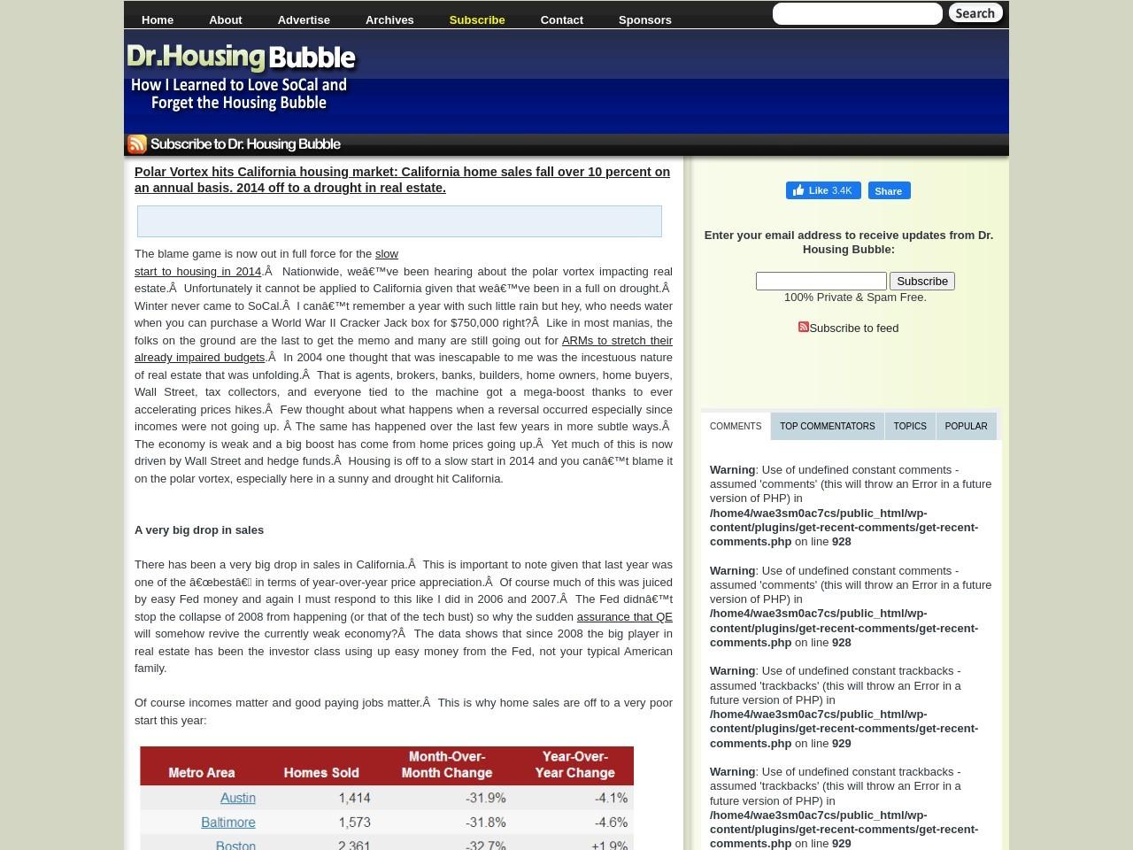Polar Vortex hits California housing market: California home sales …