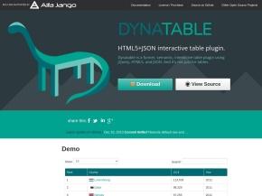 jQuery Dynatable Plugin