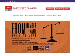 Eastwestplayers coupon codes June 2018