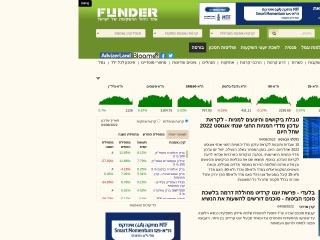 Screenshot for funder.co.il