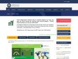 Food Diagnostics Market Research Report