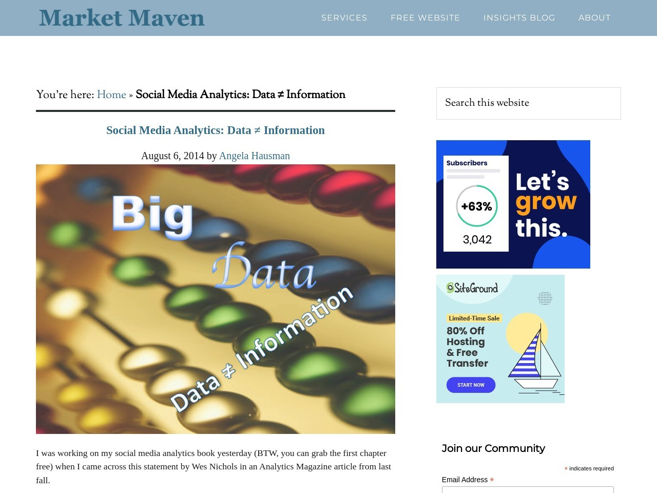 Social Media Analytics: Data ? Information