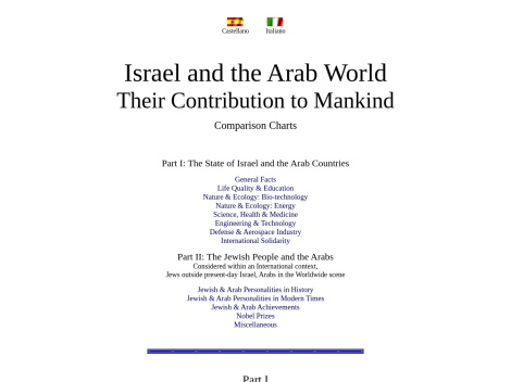 http://www.imninalu.net/Israel-Arabs.htm