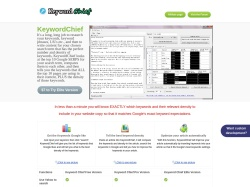 KeywordChief coupon codes April 2018