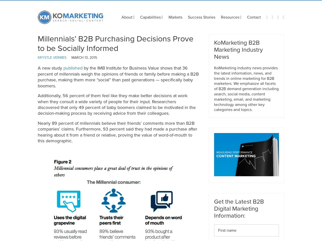 Millennials' B2B Purchasing Decisions Prove to be Socially Informed