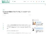Facebookの過去ログをグラフ化してくれるサービス「FBログ」 : ライフハッカー[日本版]