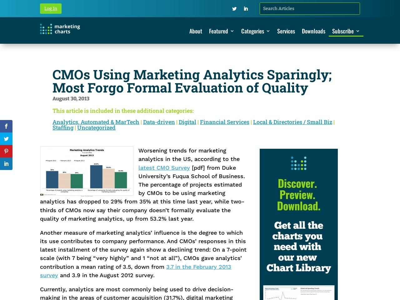 CMOs Using Marketing Analytics Sparingly – MarketingCharts