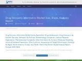 Drug Discovery Informatics Market Share