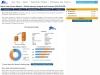 Global Micro Data Center Market