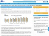 Global Ultracapacitors Market