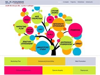 Screenshot για την ιστοσελίδα mpfoumis.gr