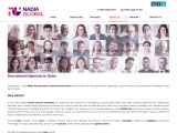 Executive Search Firm in Qatar | NADIA Recruitment