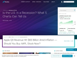Today's Stock Market News and Analysis - Nasdaq.com