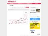 http://www.npo-hiroba.or.jp/